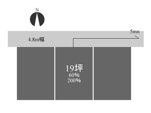 【土地探し7】価格以外は文句のない土地/4380万@世田谷区
