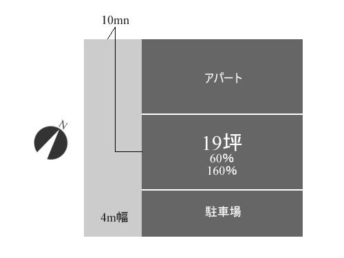 【土地探し3】買いそうになった土地/3300万@渋谷区