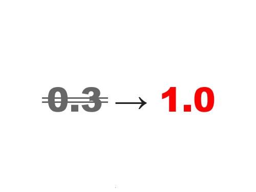 朗報!フラット35Sの金利引き下げ幅が0.3%から1.0%に拡大