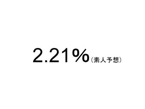 素人予想…10月のフラット35金利は2.21%?