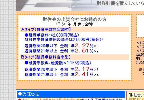 2011年1月のフラット35ローン金利は…