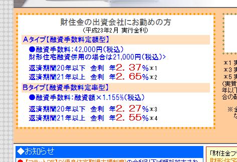2011年2月のフラット35ローン金利は…