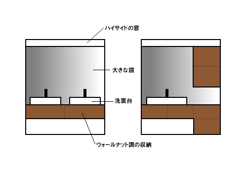 建築家Kさんとの打ち合わせ第7回目~洗面台