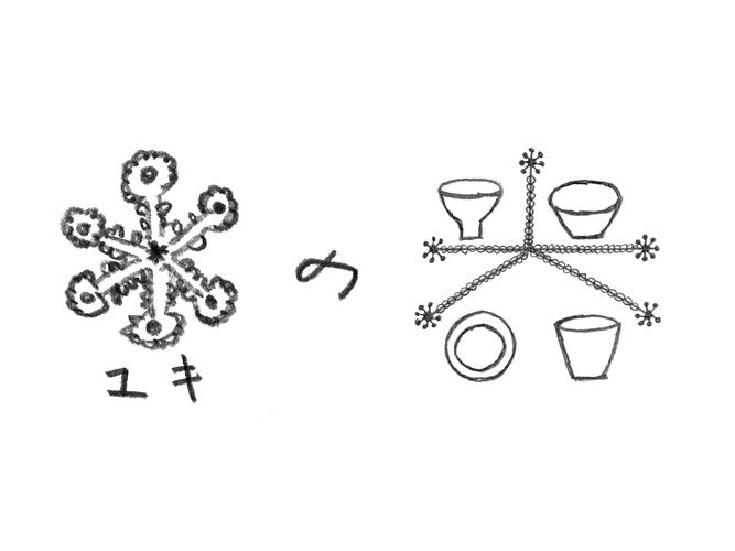 皆川明+安藤雅信 第4弾は「雪の器」展