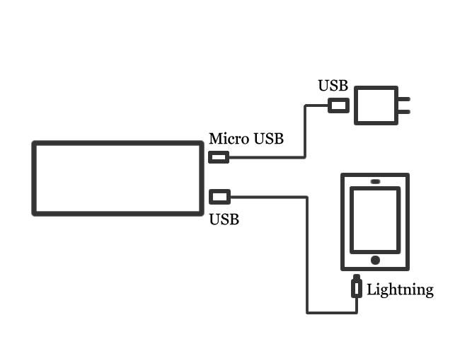 mobile-batteries_001