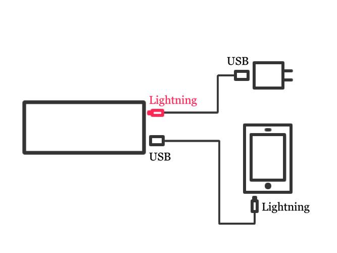 mobile-batteries_002