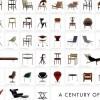 Poster century-of-danish-chairs_001