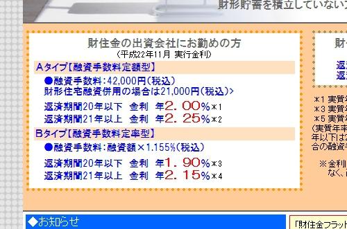2010年11月のフラット35ローン金利